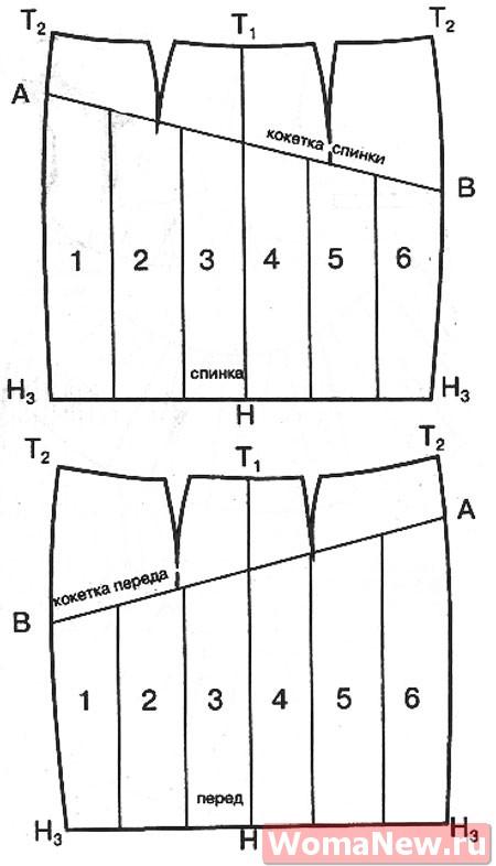 Выкройки для расклешенной юбки с кокеткой