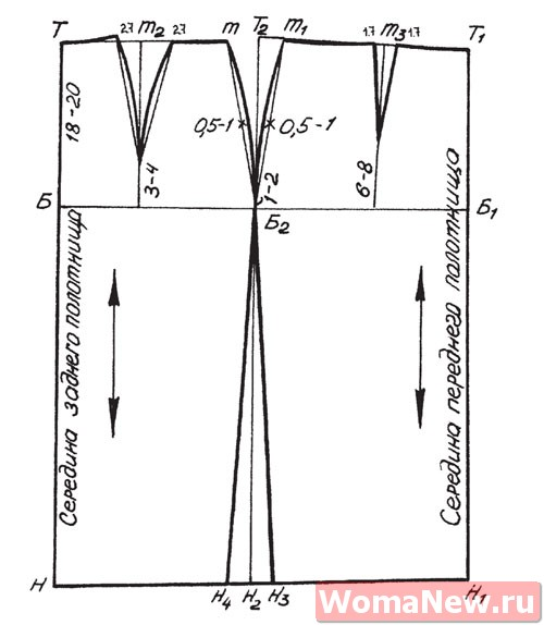 Как сделать выкройку юбки клиньевой юбки