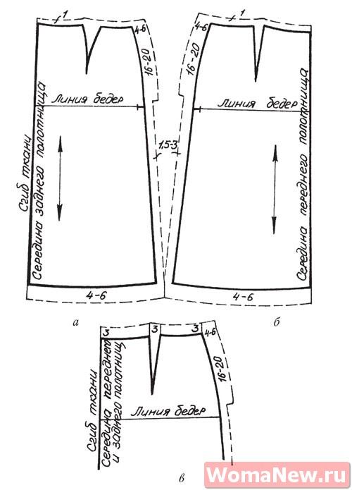 построение основы юбки