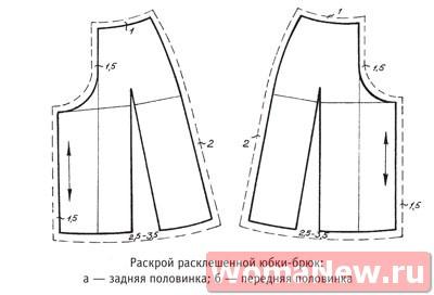 Юбка брюки модели с выкройками