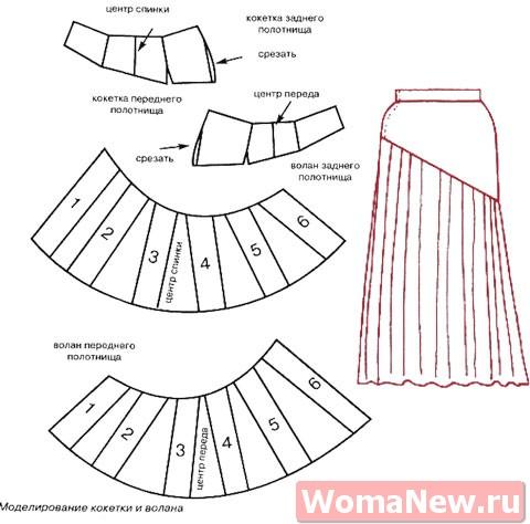 выкройка юбка на кокетке