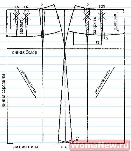 Построение чертежа выкройки юбки