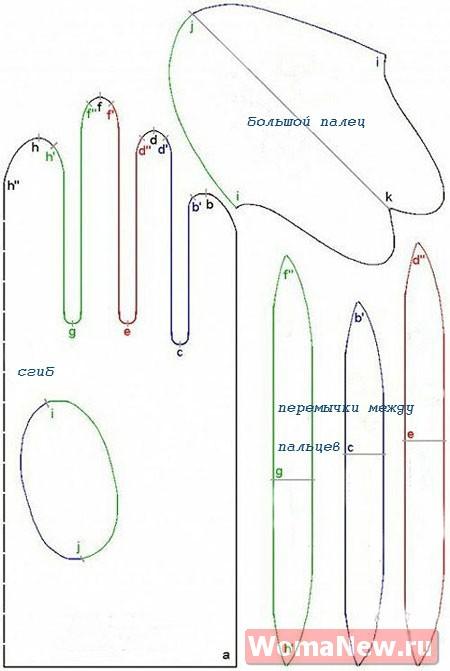 Как правильно раскроить перчатки