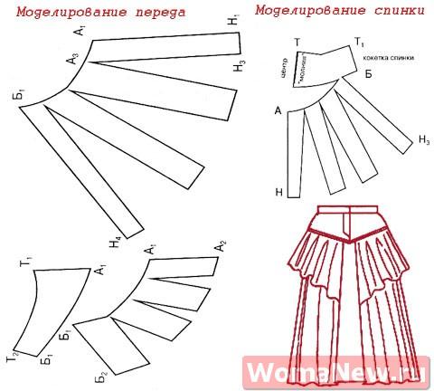 выкройки юбки на кокетке