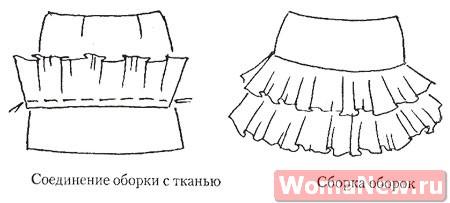 выкройка юбка с воланами