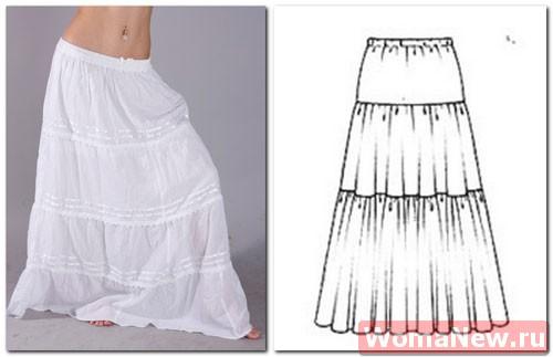 как сшить юбку в пол