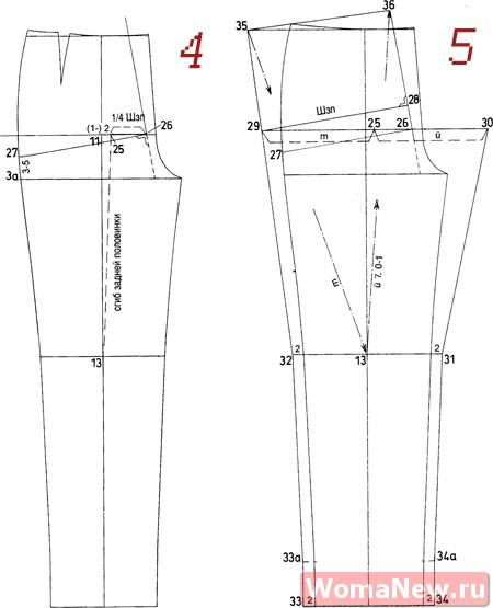 женские брюки выкройка