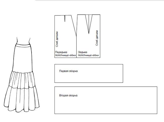выкройка длинной романтической юбки
