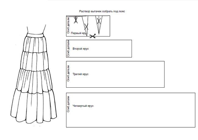 Выкройка юбки в пол | WomaNew.ru - уроки кройки и шитья