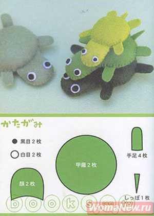 выкройка лягушки