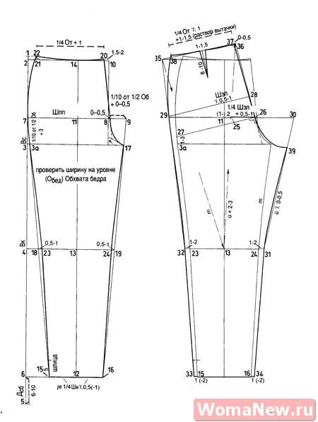выкройка узких брюк