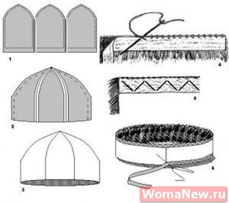 выкройка шапки из меха