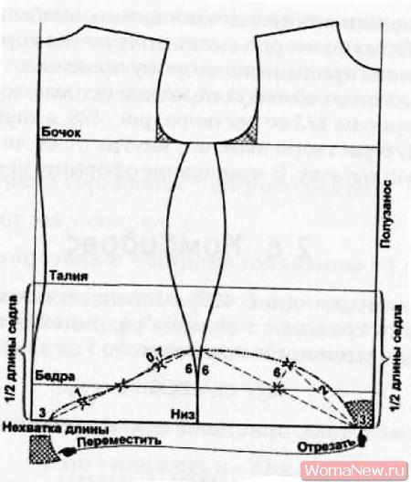 Женское трикотажное  выкройка