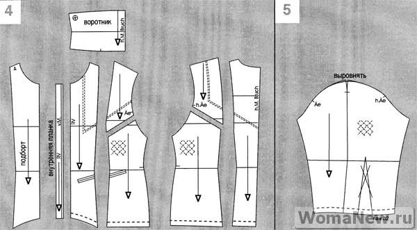 выкройка куртки раскладка деталей