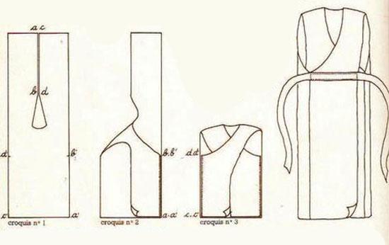 как-сшить-платье-с-запахом