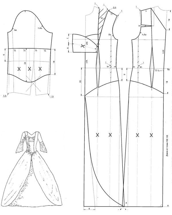 Выкройка к бальным платьям для детей