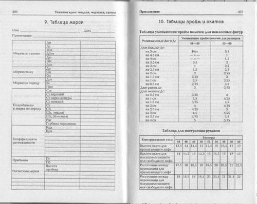 таблицы расчетов книга