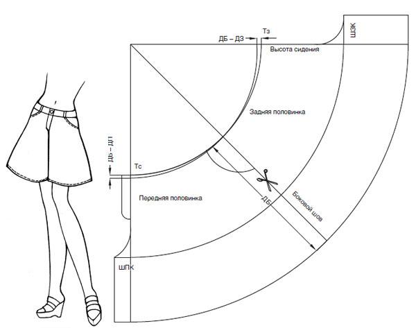 Выкройка юбки-шорты - Кройка и шитье