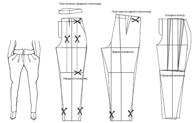 выкройка брюк с фигурным поясом