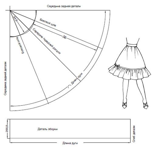 выкройка юбка четвертьсолнце
