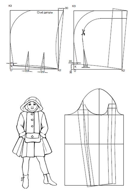 выкройка капюшона для пальто