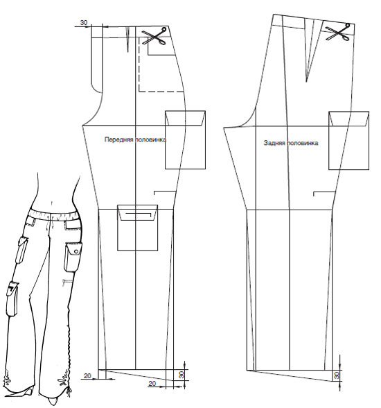 выкройка брюки милитари