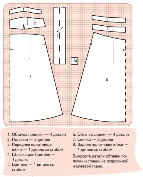 выкройка летнего платья в пол