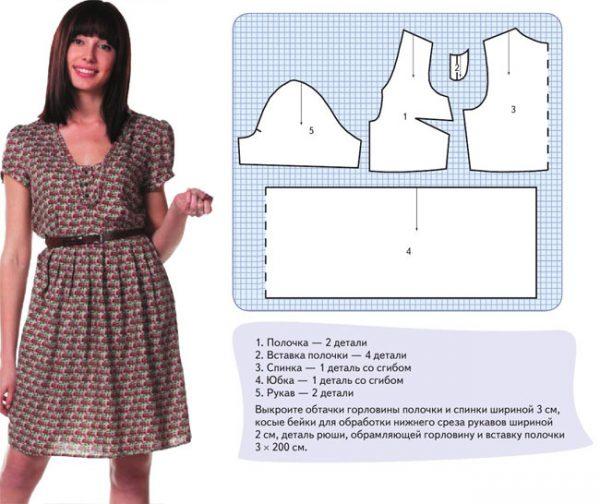 Викройки модних платьев