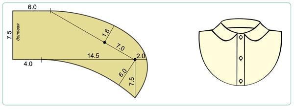 выкройка круглого воротника