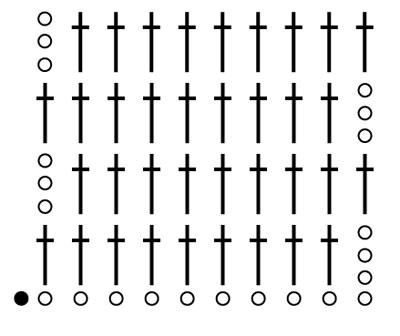 схема столбики с накидом