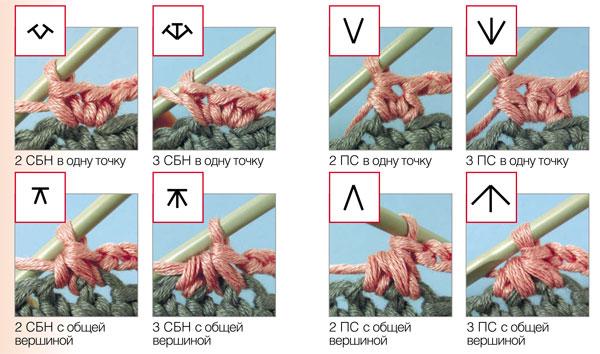 группы столбиков вязание крючком