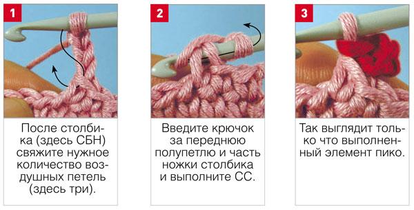 вязание пико крючком