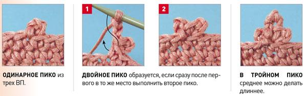 вязание пико