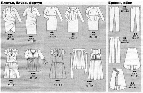 бурда спецвыпуск платья и брюки