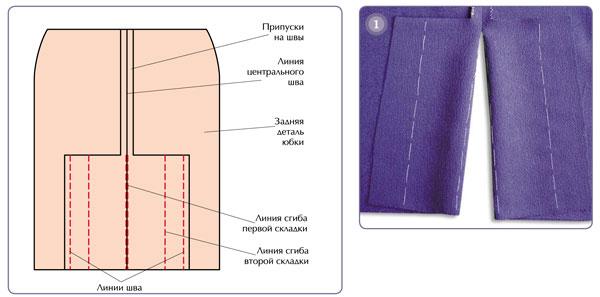 обработка шлицы с двойной складкой