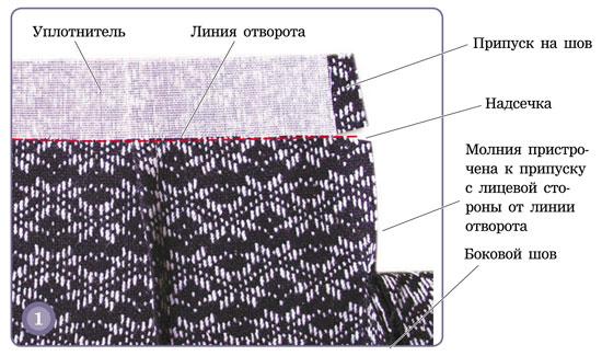 обтачка юбки без пояса