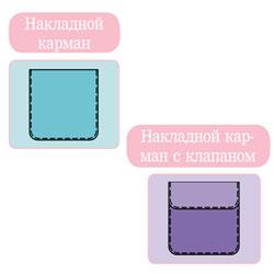 Обработка накладных карманов.