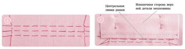 обработка прорезного в рамку кармана