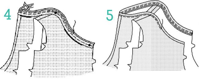 как сшить блузу