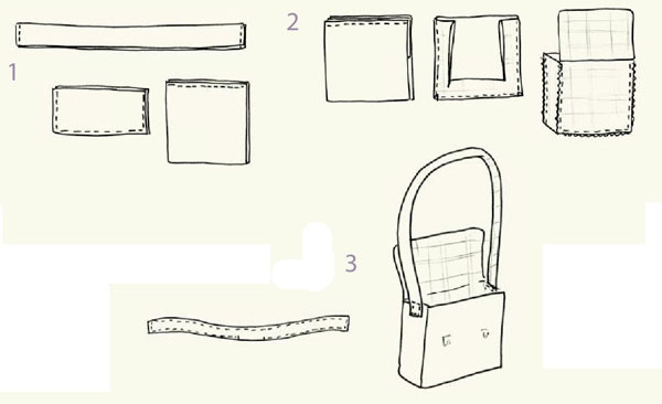 как сшить сумку ранец