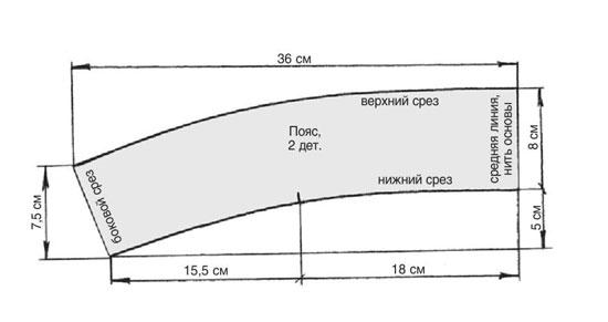 Как построить выкройку пояс