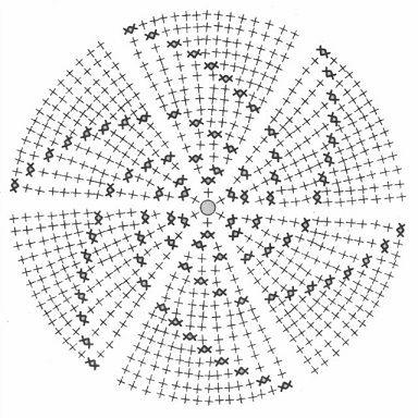 схема коврика круглого крючком