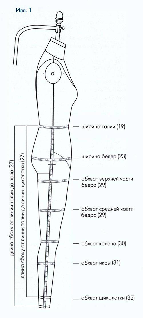 измерения фигуры для построения выкройки брюк