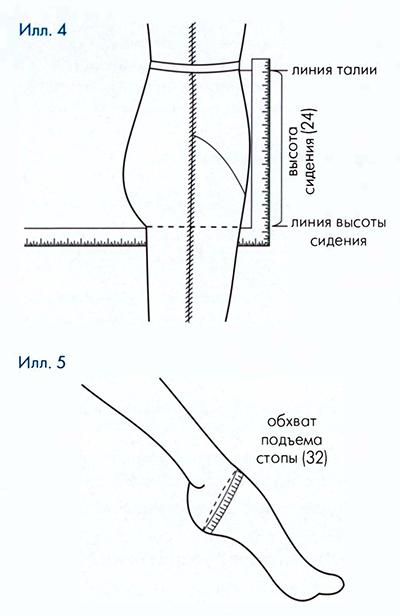 измерения для построения женских брюк