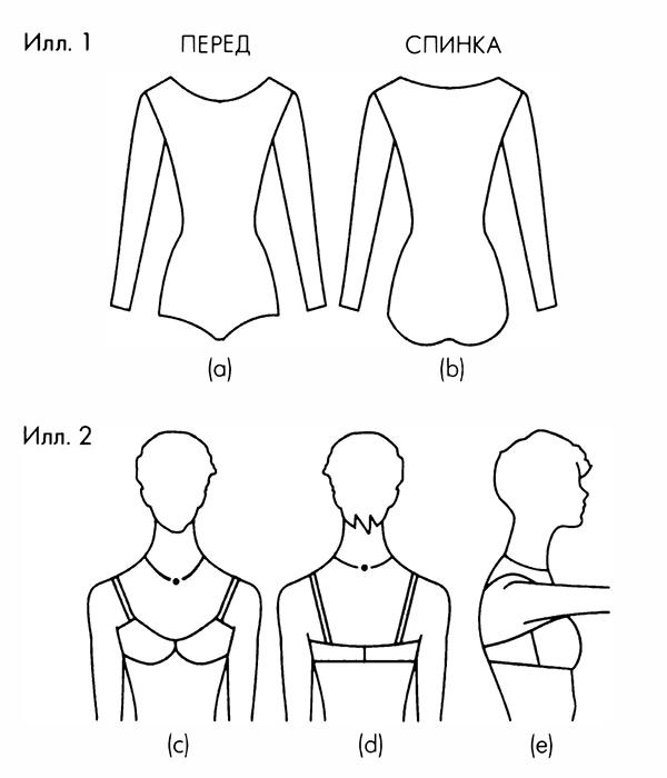 как измерить фигуру человека