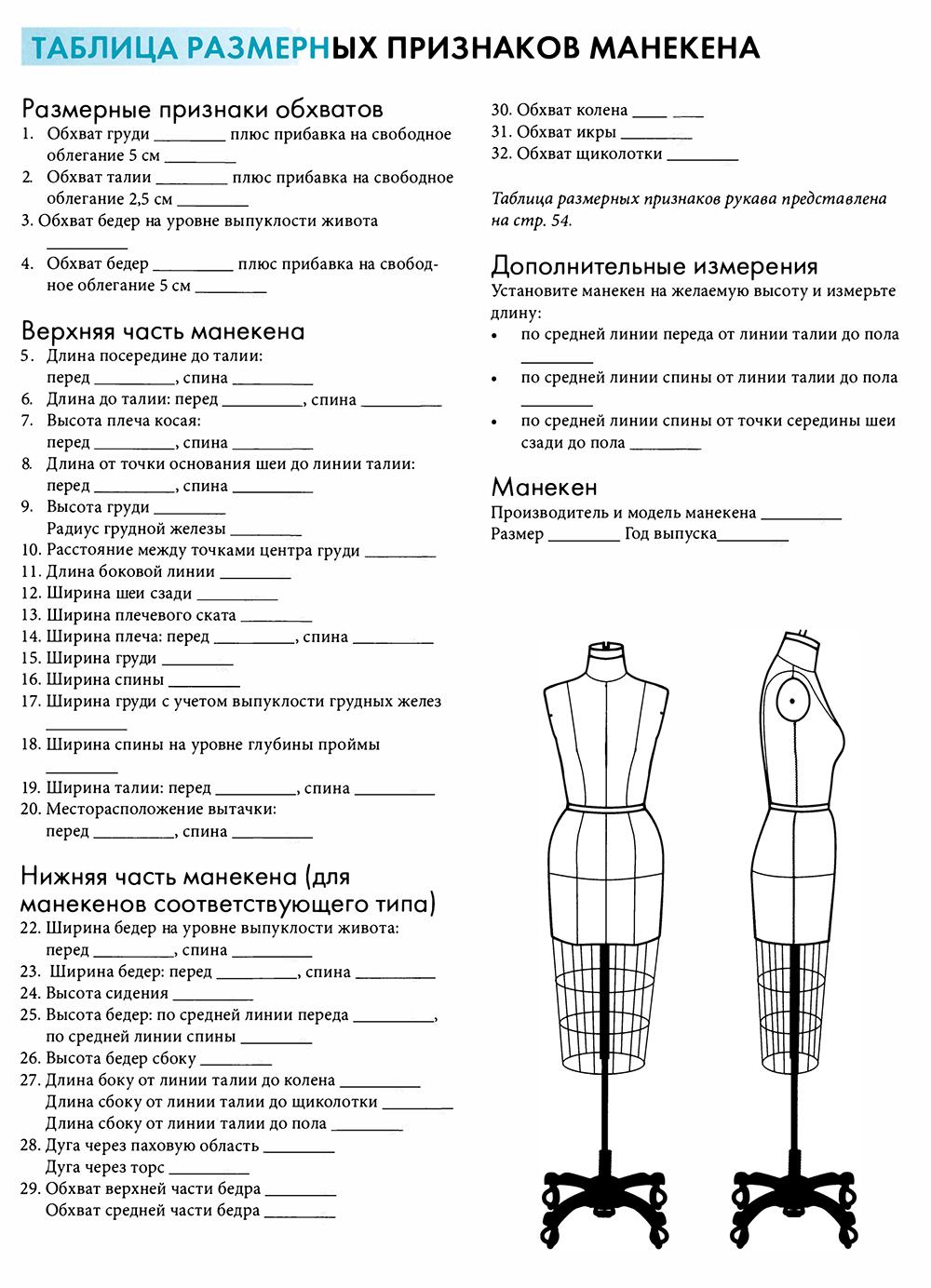 таблица манекена